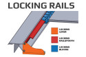revolver locking rails